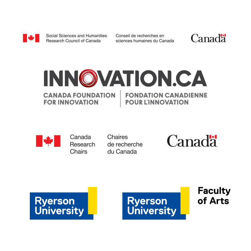 SSHRC, CFI, CRC, Ryerson University, and the Faculty of Arts logos